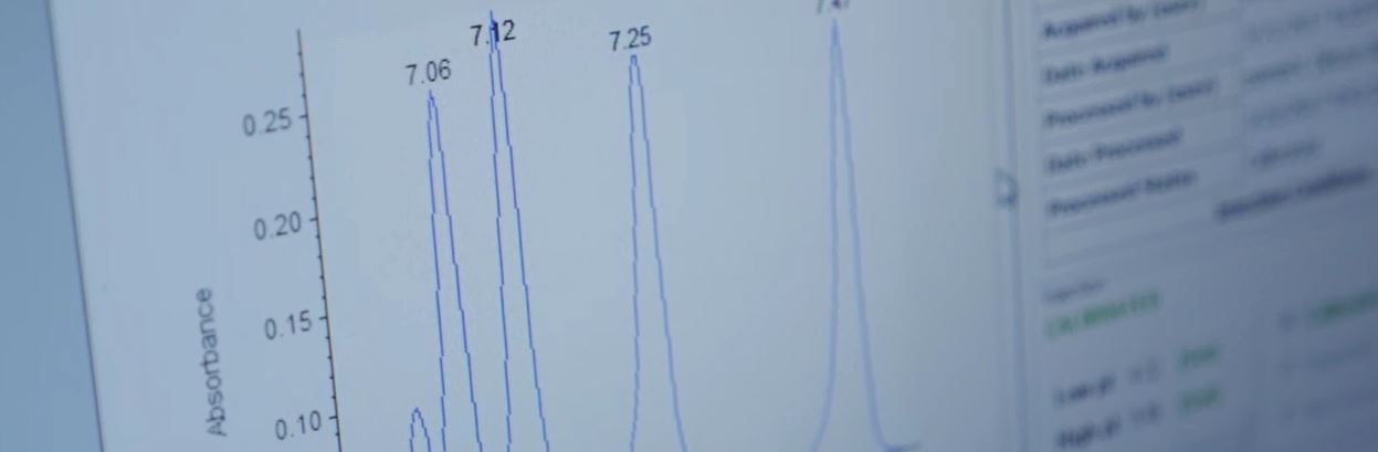 Quality Assistance Capillary electrophoresis