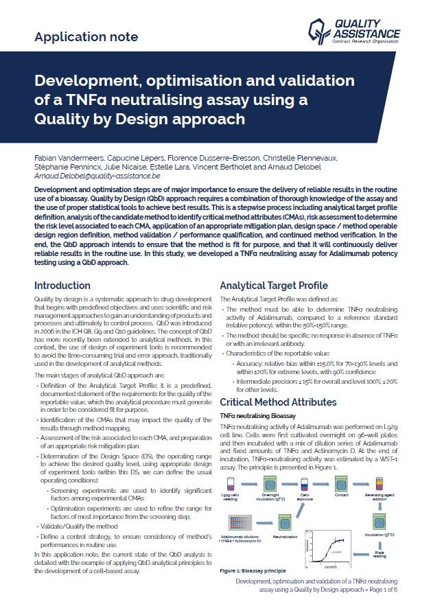Development, optimisation and validation of a TNFα neutralising assay using a Quality by Design approach