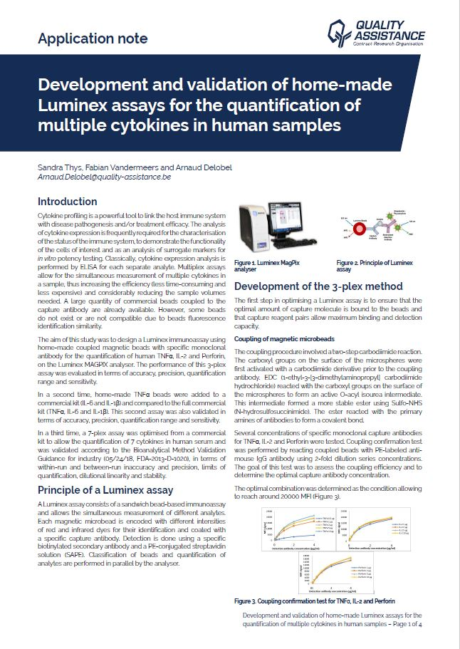 Development and validation of home-made Luminex assays for the quantification of multiple cytokines in human samples