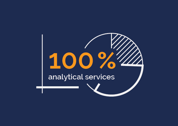 100% analytical services