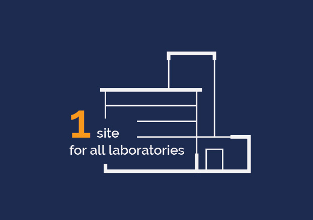 One site for all laboratories